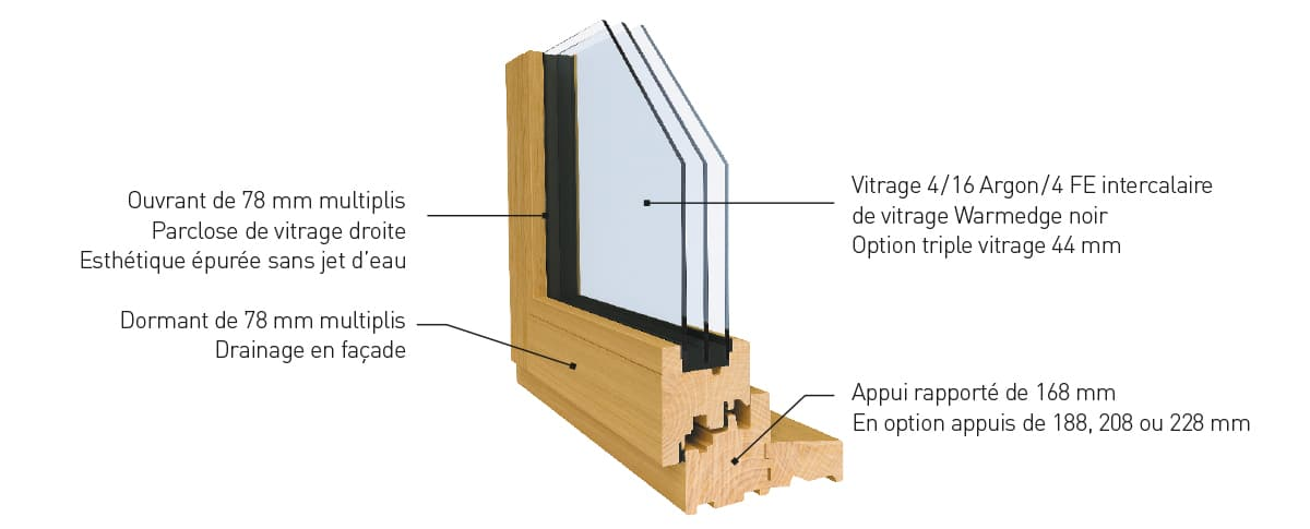description-angle-fenetre-bois-aubance