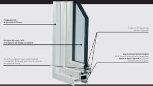 détail technique fenêtre pvc cybel access