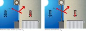 comment mesurer la performance thermique une fenetre