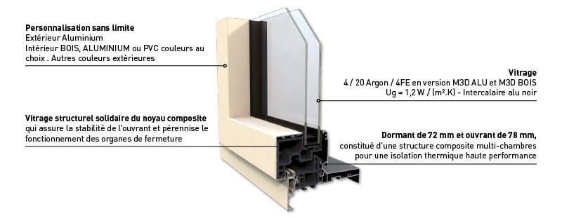 Angle aluminium multimatériaux, personnalisable avec du pvc, de bois ou de l'aluminium à l'intérieur. Découvrez de nombreux coloris pour vos envies