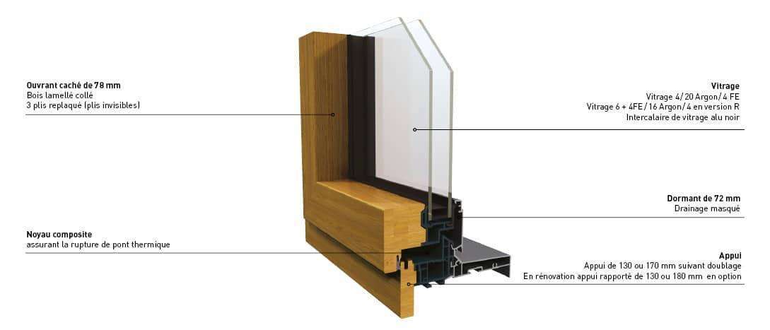 Angle aluminium extérieur multimatériaux, personnalisable avec du pvc, de bois ou de l'aluminium à l'intérieur. Découvrez de nombreux coloris pour vos envies
