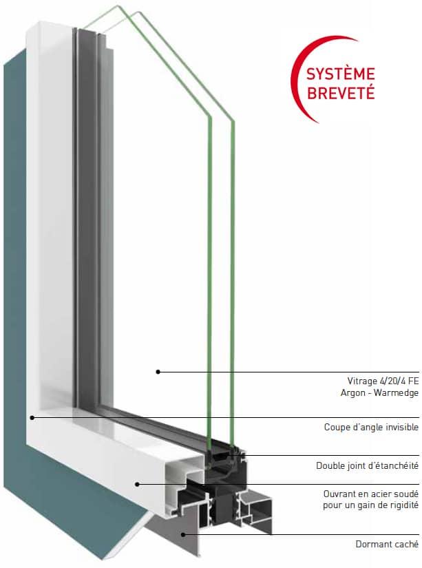 Angle siMple la fenêtre