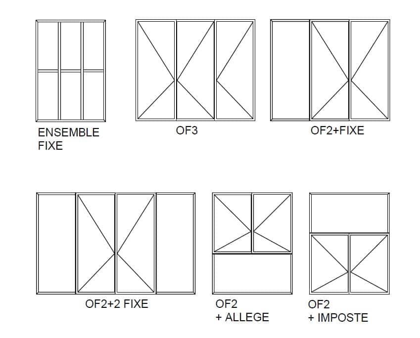 Les configurations des fenêtres siMple