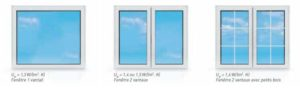 types de fenêtres vitrages Millet