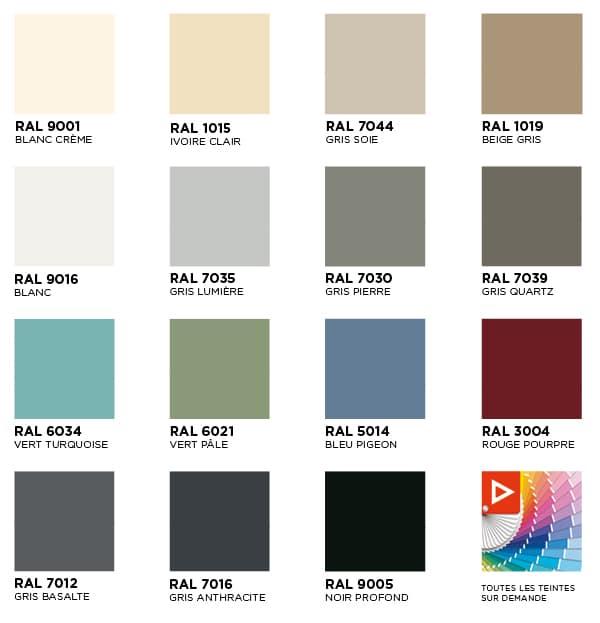 multicoloration